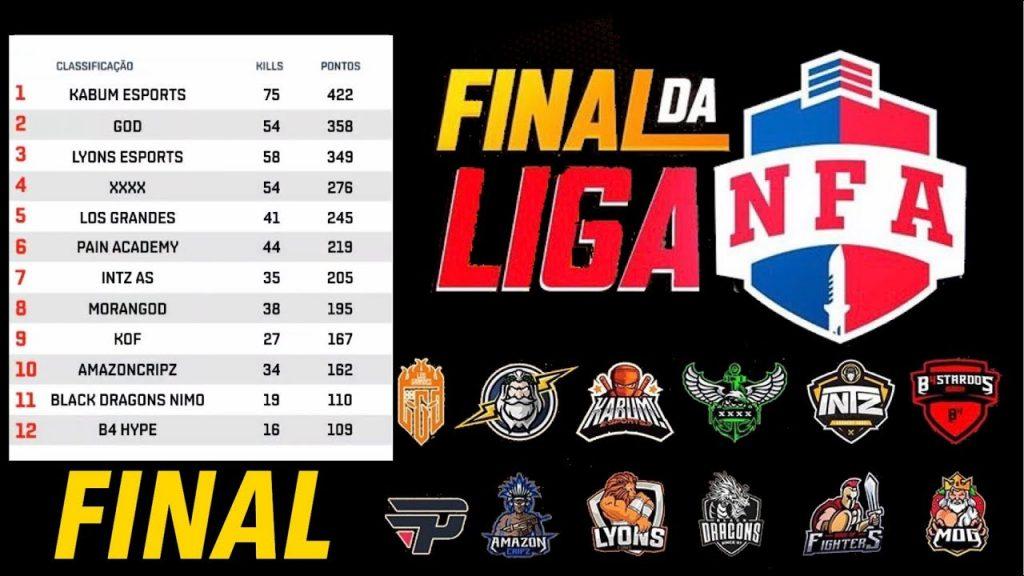 Final da Liga NFA