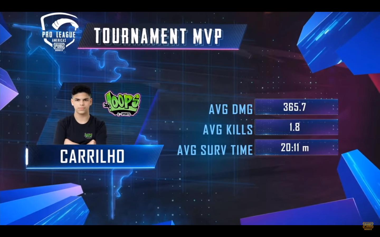 O MVP do torneio foi Carrilho, também da Loops, que ficou com o prêmio de US$5 mil.