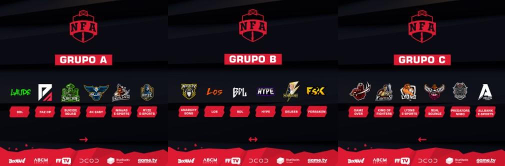 grupos da semifinal NFA