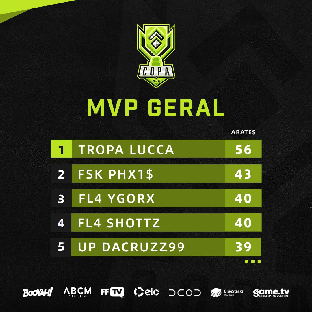 Copa NFA MVP Geral
