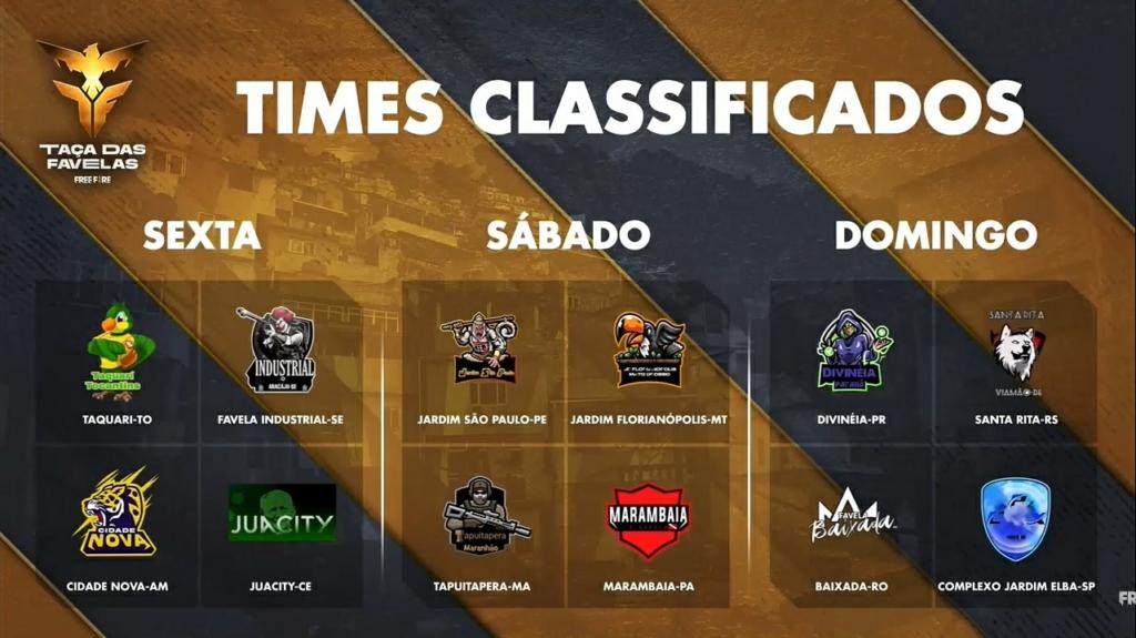 Classificados Taça das Favelas Free Fire