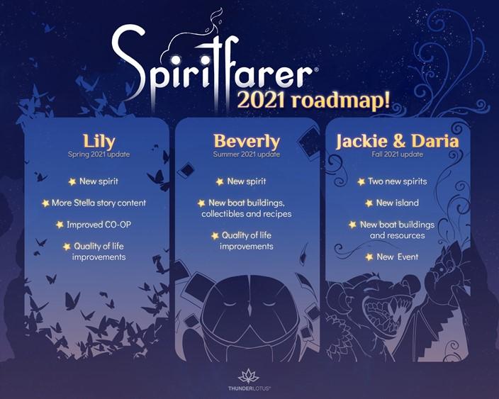 Spiritfarer DLCS
