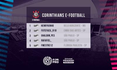 Corinthians para o eGOL PRO